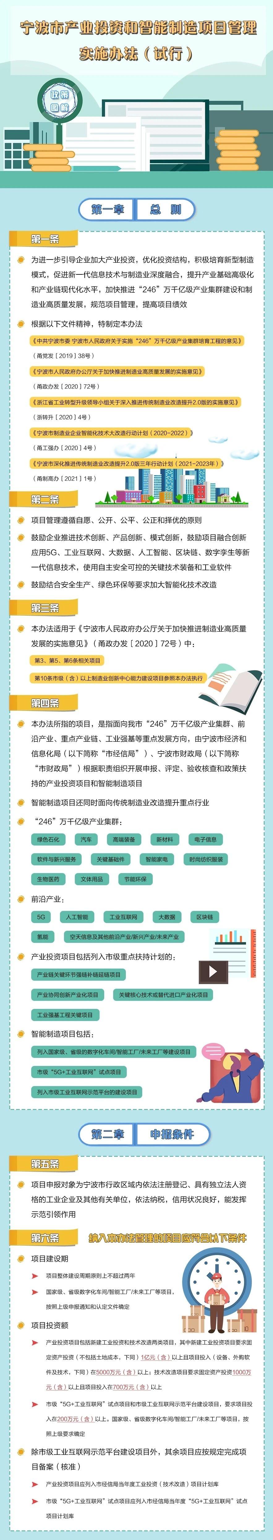 一图读懂《宁波市产业投资和智能制造项目管理实施办法(试行)》